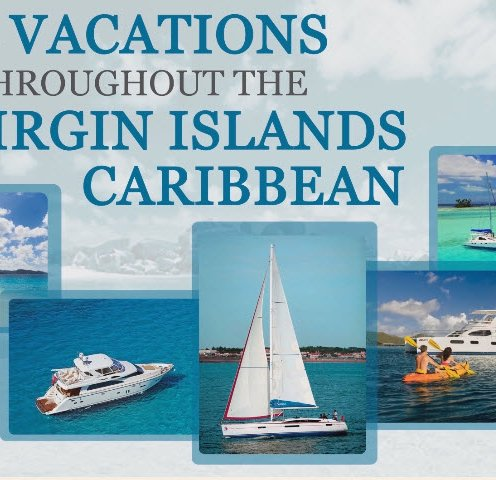 BVI bareboat charter - sailing